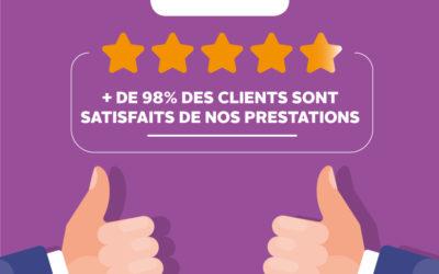 Montauban : Les résultats de l'enquête de satisfaction annuelle dévoilés